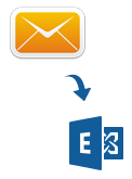 Mail Copa to Exchange Server