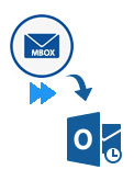 Fast Conversion of MBOX