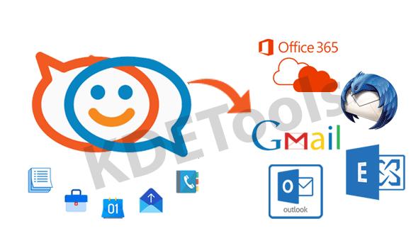 Zimbra Zu Outlook Konverter Umwandlung Zimbra Tgz Nach Pst